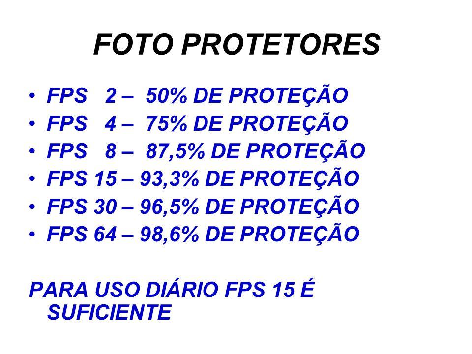 FOTO PROTETORES FPS 2 – 50% DE PROTEÇÃO FPS 4 – 75% DE PROTEÇÃO