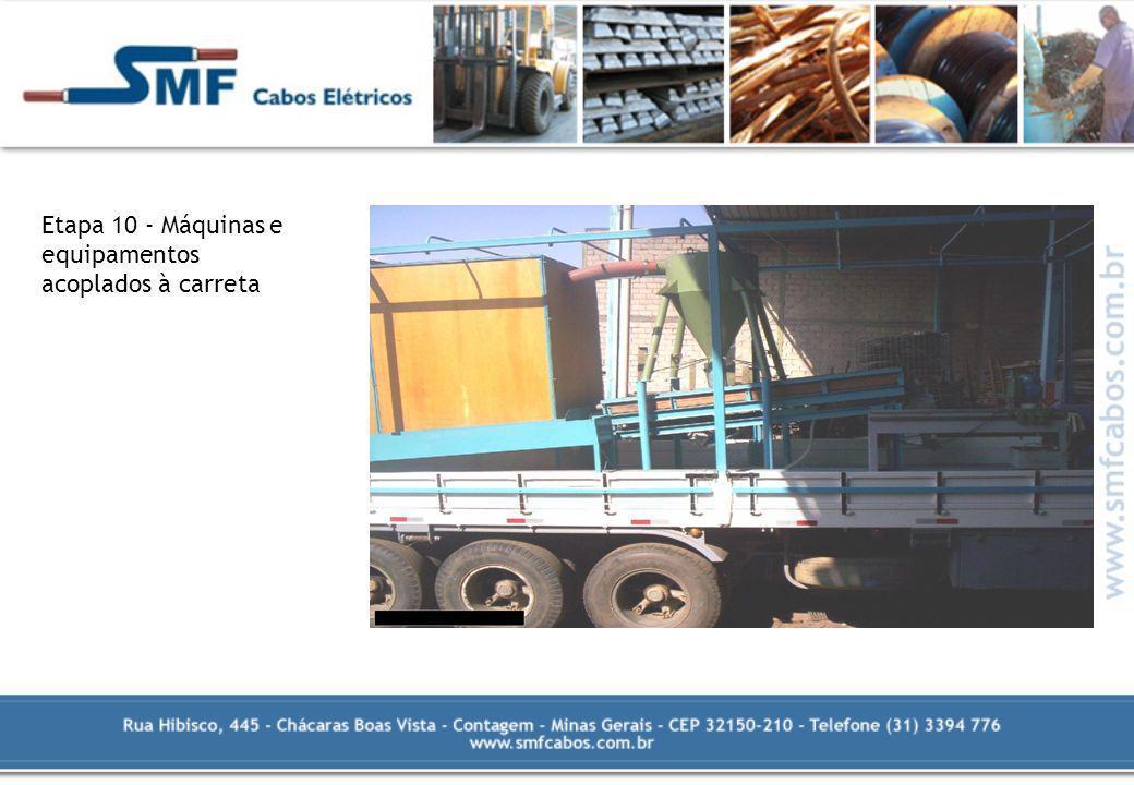 Etapa 10 - Máquinas e equipamentos acoplados à carreta
