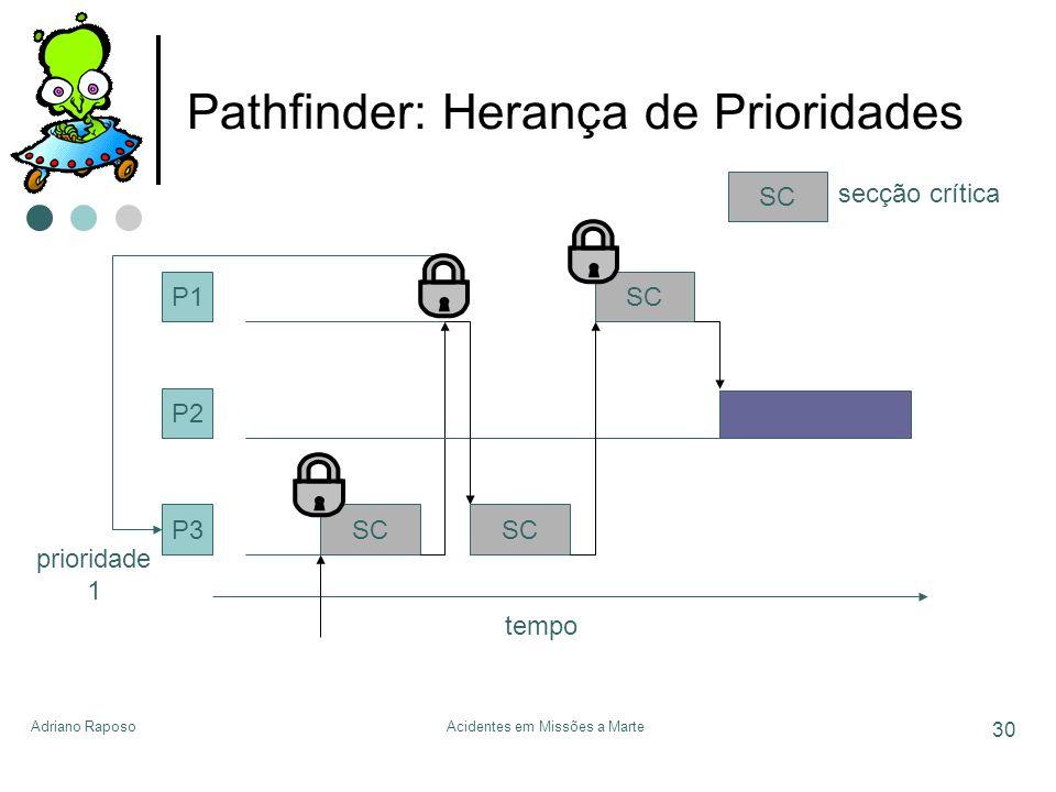 Pathfinder: Herança de Prioridades
