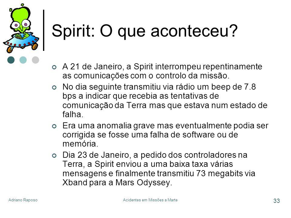 Spirit: O que aconteceu