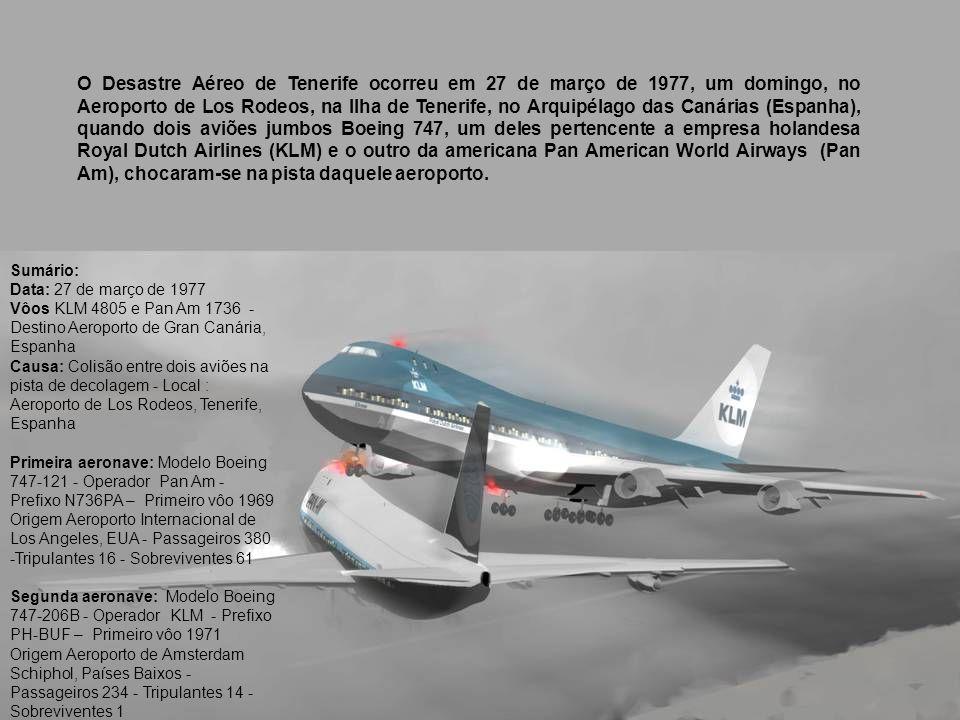 O Desastre Aéreo de Tenerife ocorreu em 27 de março de 1977, um domingo, no Aeroporto de Los Rodeos, na Ilha de Tenerife, no Arquipélago das Canárias (Espanha), quando dois aviões jumbos Boeing 747, um deles pertencente a empresa holandesa Royal Dutch Airlines (KLM) e o outro da americana Pan American World Airways (Pan Am), chocaram-se na pista daquele aeroporto.