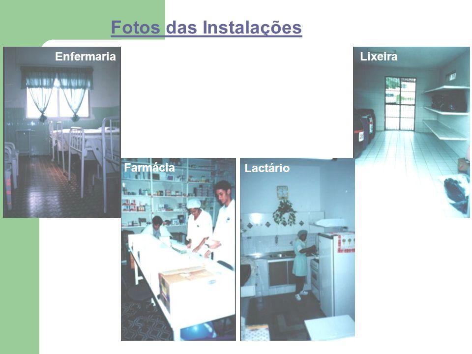 Fotos das Instalações Enfermaria Lixeira Farmácia Lactário
