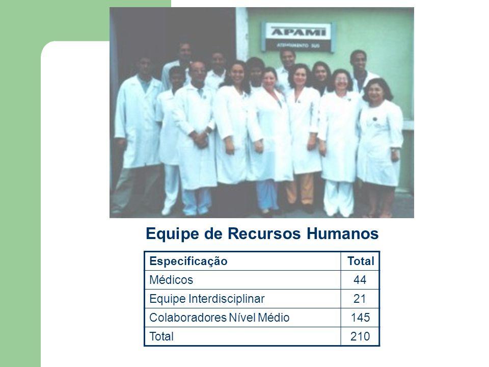 Equipe de Recursos Humanos
