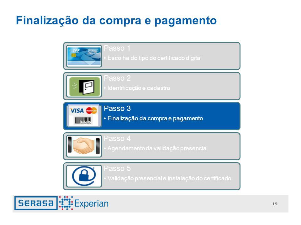 Finalização da compra e pagamento