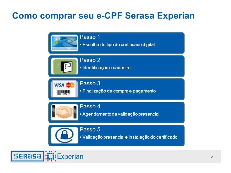 Como comprar seu e-CPF Serasa Experian