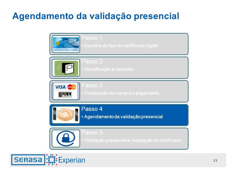 Agendamento da validação presencial