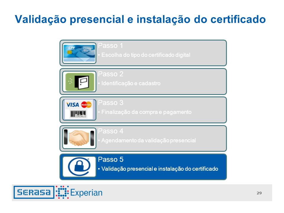 Validação presencial e instalação do certificado