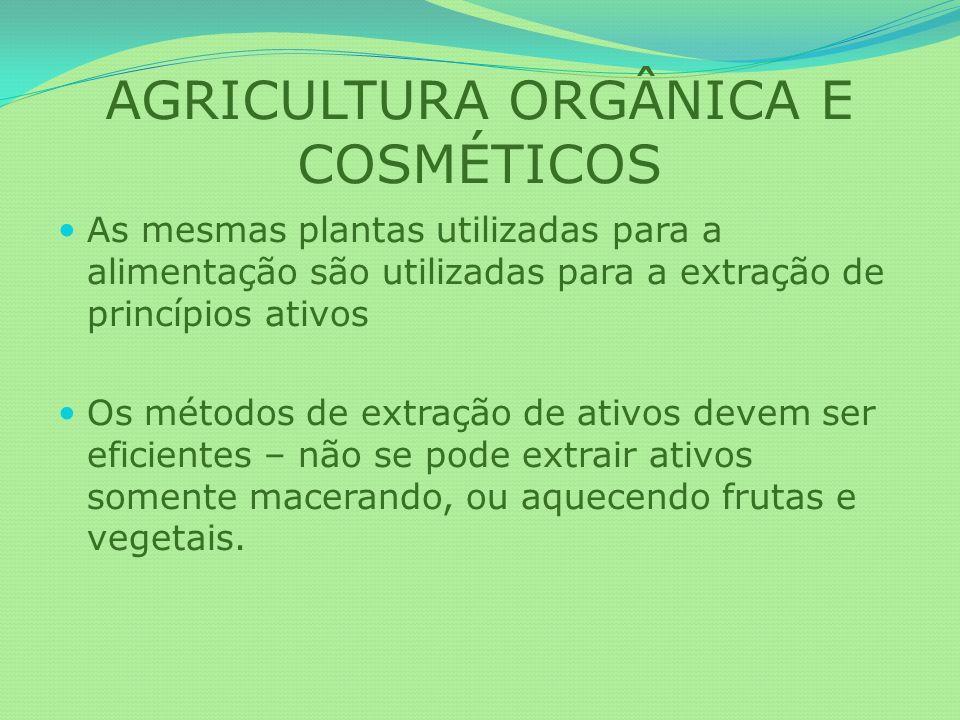 AGRICULTURA ORGÂNICA E COSMÉTICOS