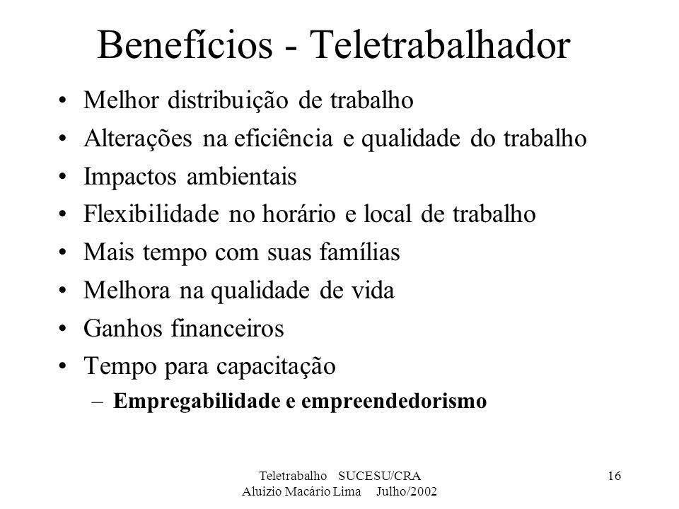 Benefícios - Teletrabalhador