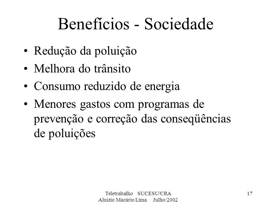 Benefícios - Sociedade