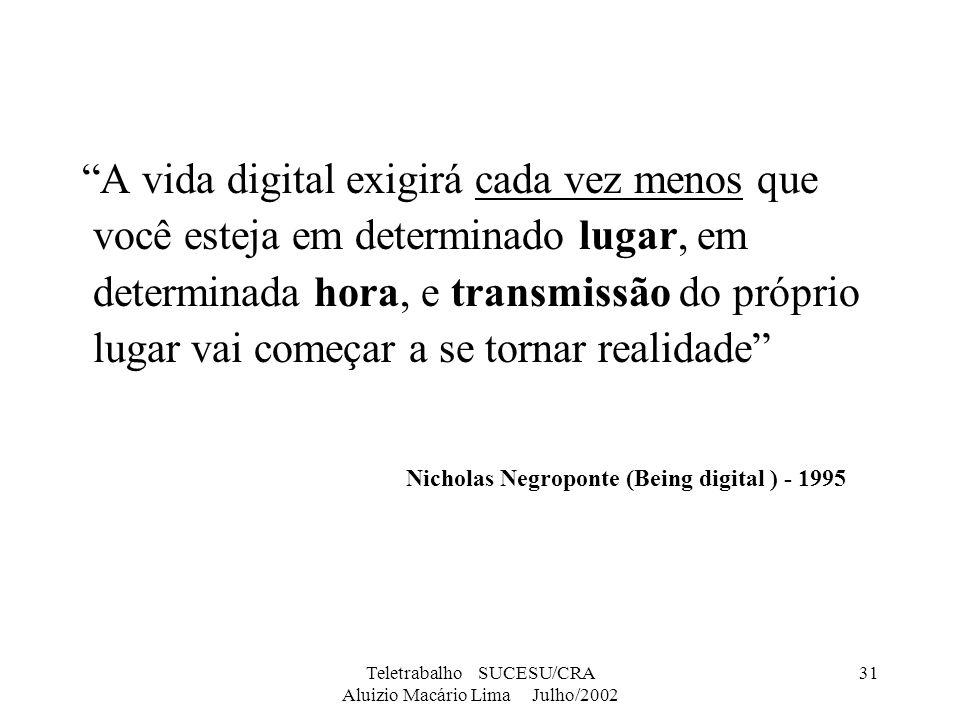 Teletrabalho SUCESU/CRA Aluizio Macário Lima Julho/2002