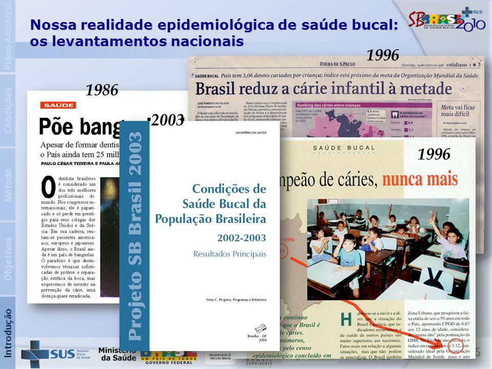 Plano Amostral Nossa realidade epidemiológica de saúde bucal: os levantamentos nacionais. 1996. Condições.
