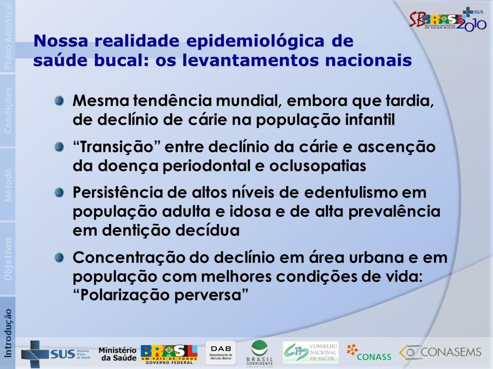 Plano Amostral Nossa realidade epidemiológica de saúde bucal: os levantamentos nacionais. Condições.