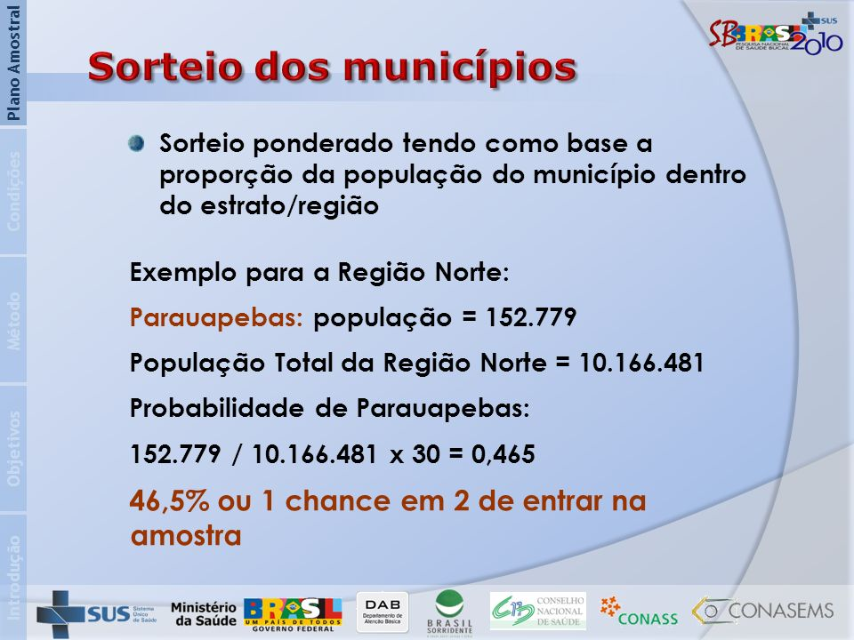 Sorteio dos municípios