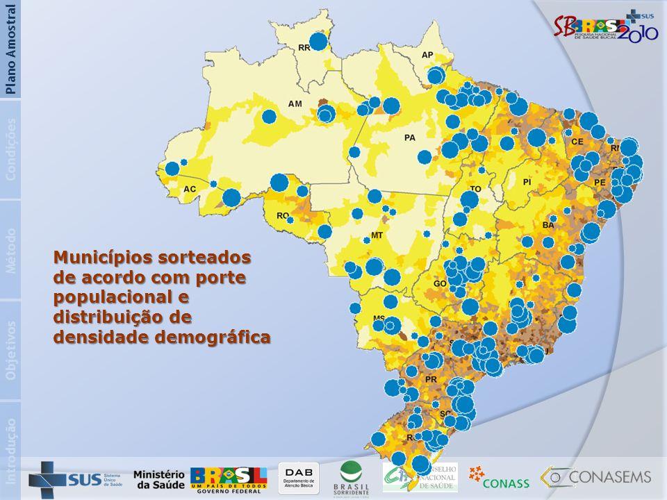 Plano Amostral Condições. Método. Municípios sorteados de acordo com porte populacional e distribuição de densidade demográfica.