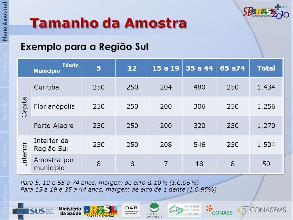 Tamanho da Amostra Exemplo para a Região Sul 5 12 15 a 19 35 a 44