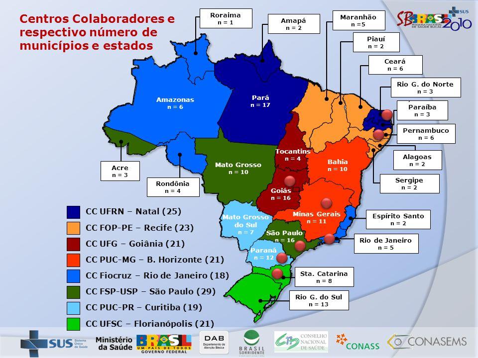 Centros Colaboradores e respectivo número de municípios e estados