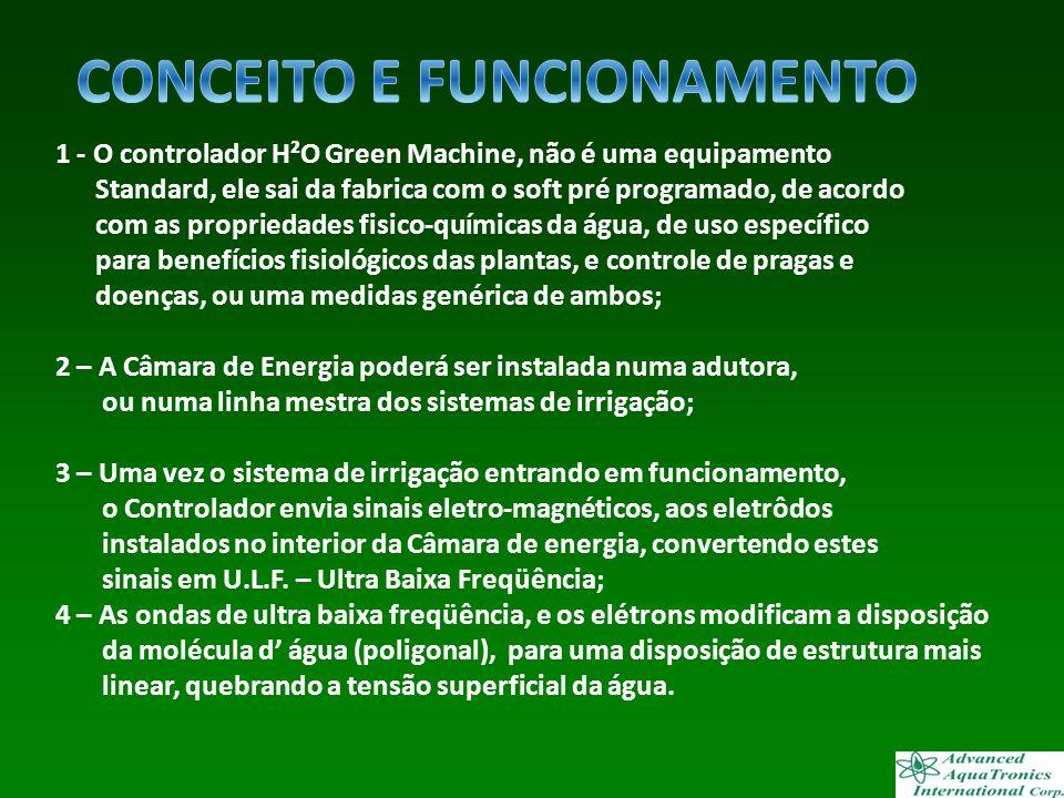 CONCEITO E FUNCIONAMENTO