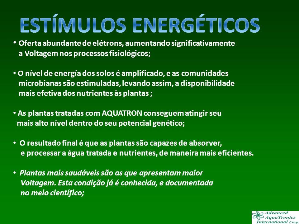 ESTÍMULOS ENERGÉTICOS