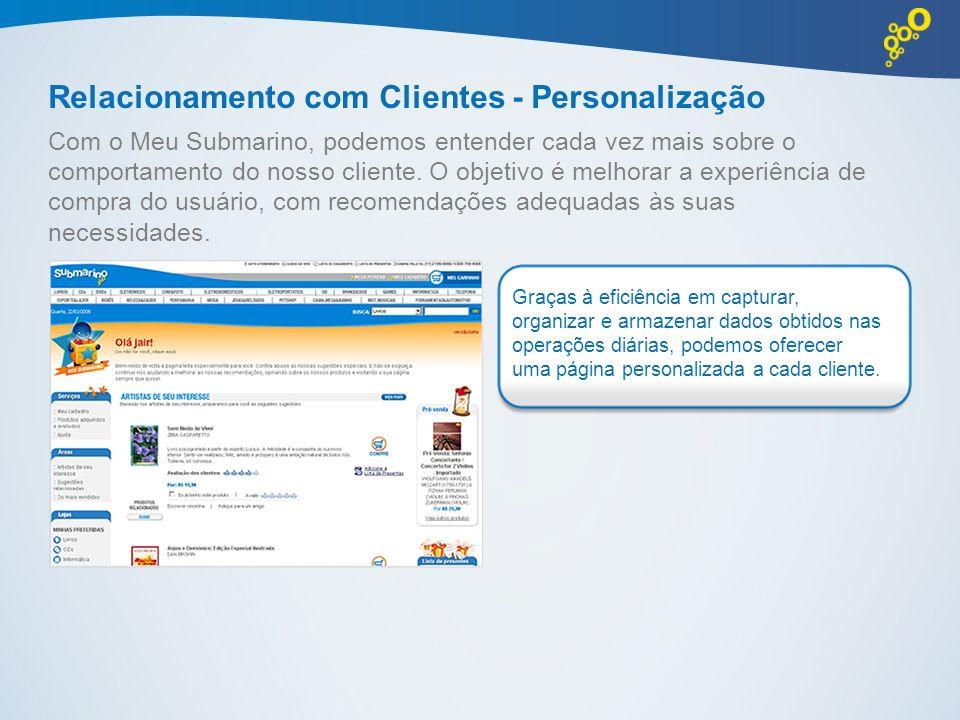 Relacionamento com Clientes - Personalização