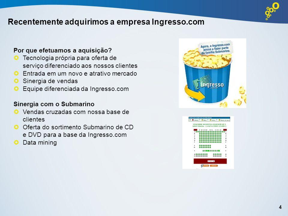 Recentemente adquirimos a empresa Ingresso.com