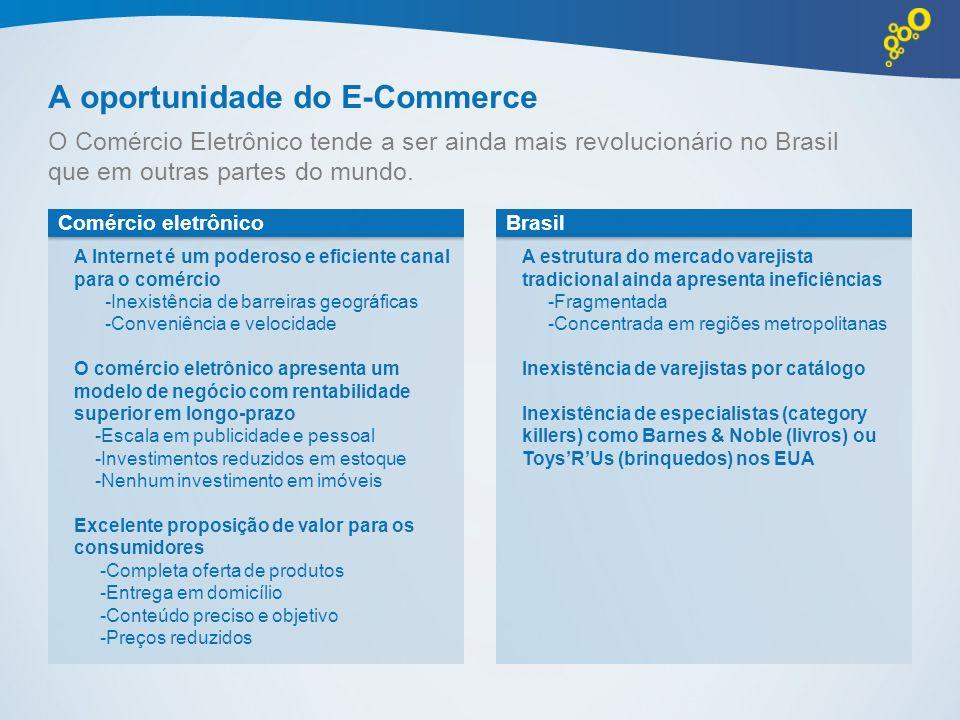 A oportunidade do E-Commerce