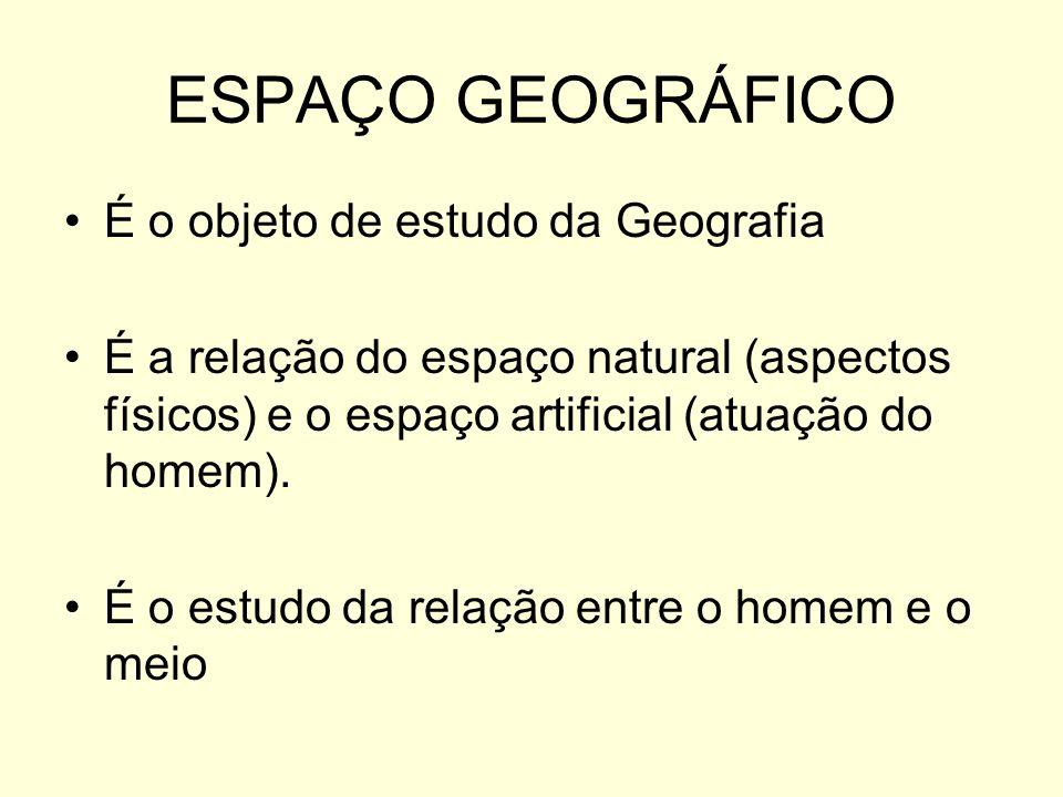 ESPAÇO GEOGRÁFICO É o objeto de estudo da Geografia