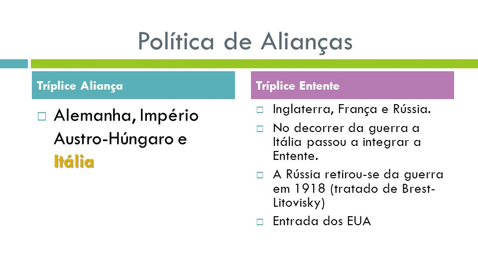 Política de Alianças Alemanha, Império Austro-Húngaro e Itália