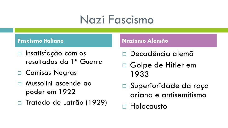 Nazi Fascismo Decadência alemã Golpe de Hitler em 1933
