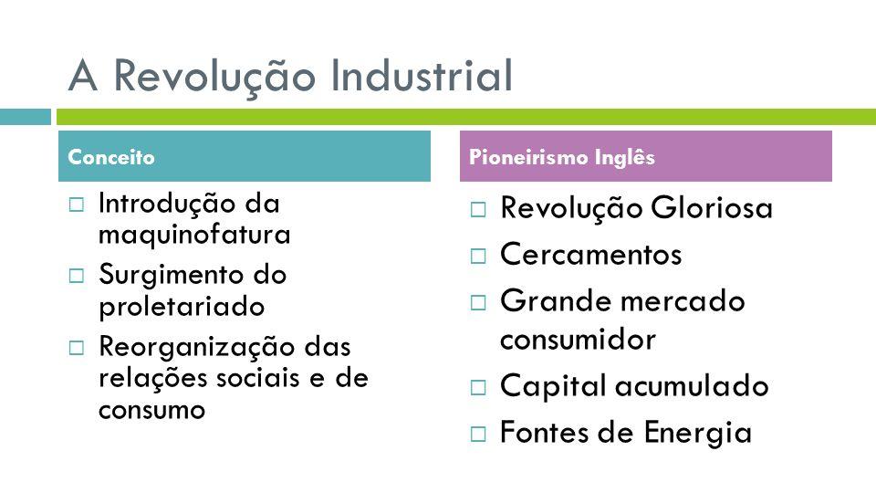 A Revolução Industrial
