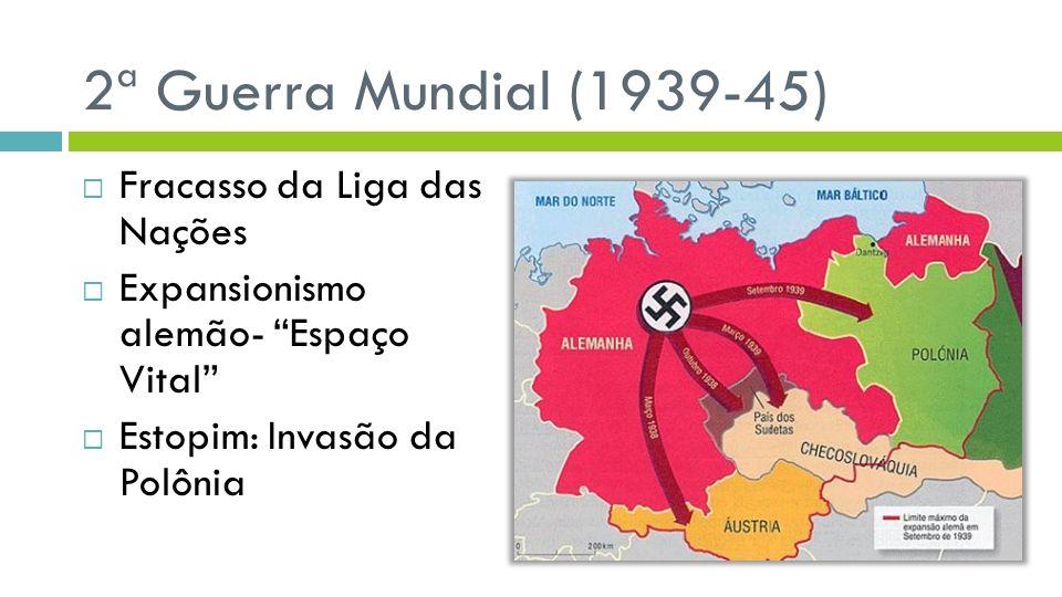 2ª Guerra Mundial (1939-45) Fracasso da Liga das Nações