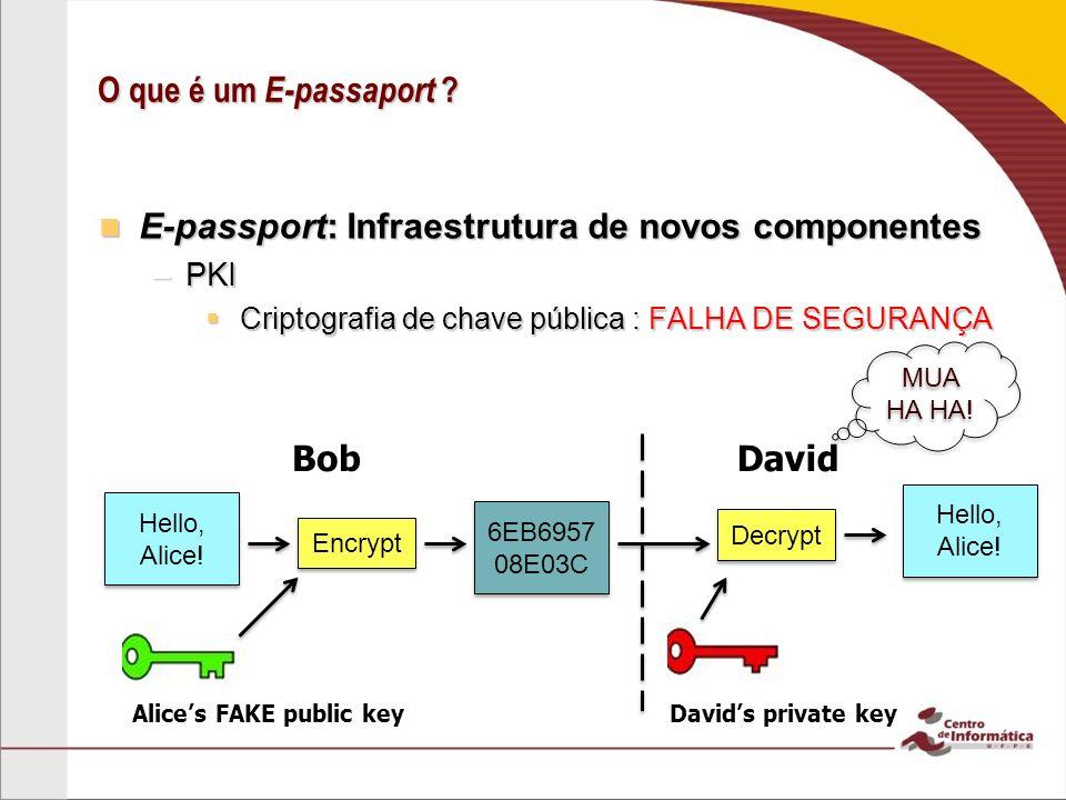 E-passport: Infraestrutura de novos componentes