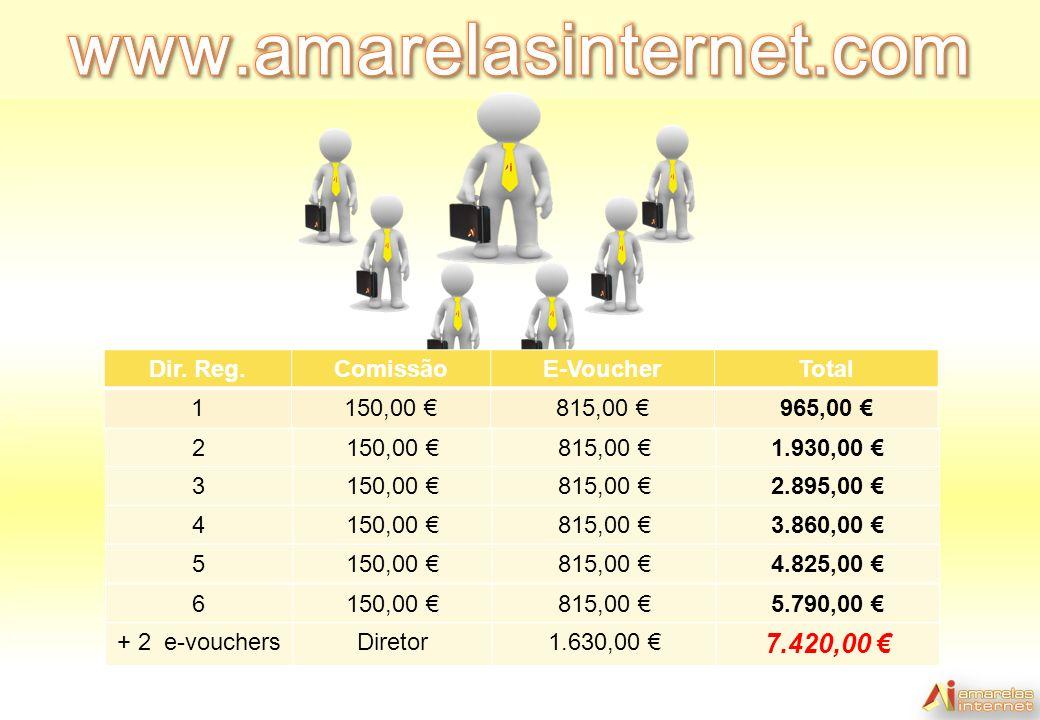 www.amarelasinternet.com 7.420,00 € Dir. Reg. Comissão E-Voucher Total