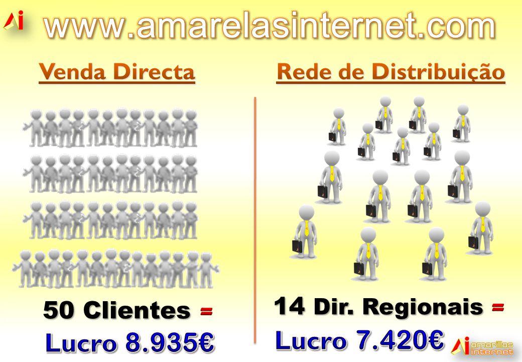 www.amarelasinternet.com Lucro 7.420€ Lucro 8.935€ 14 Dir. Regionais =