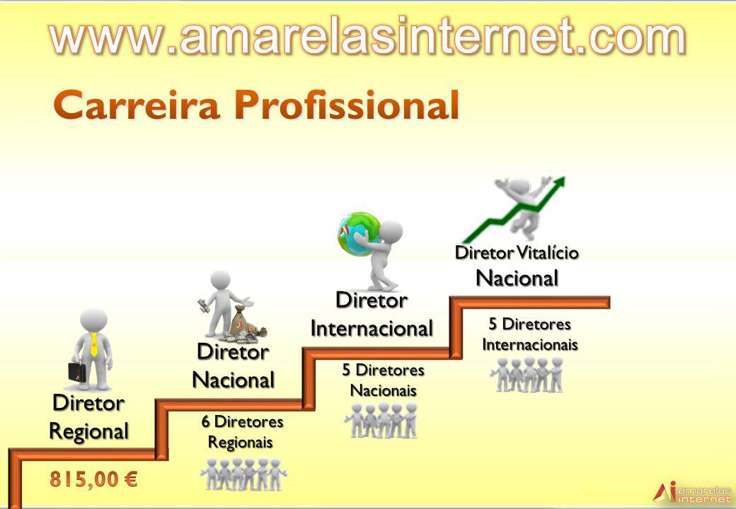 www.amarelasinternet.com Carreira Profissional Nacional