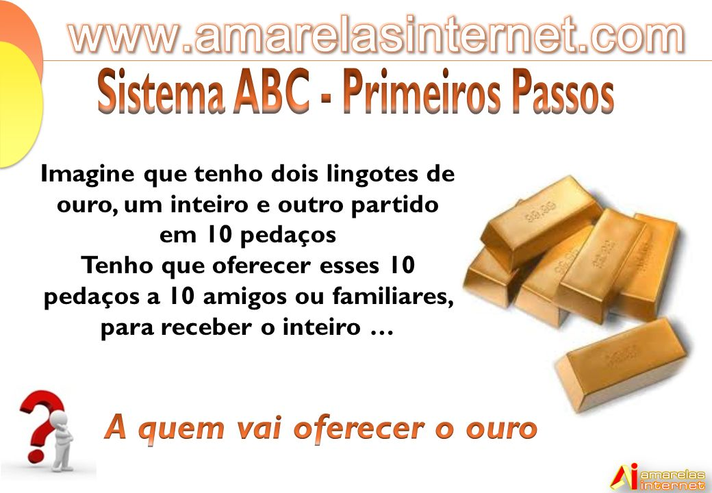 Sistema ABC - Primeiros Passos
