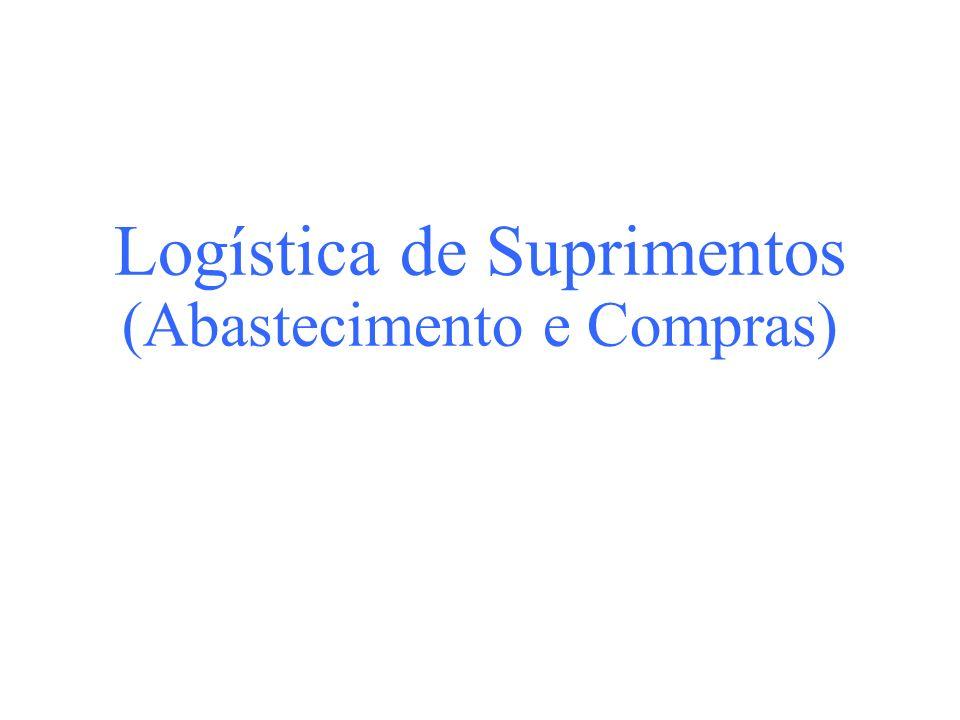Logística de Suprimentos (Abastecimento e Compras)