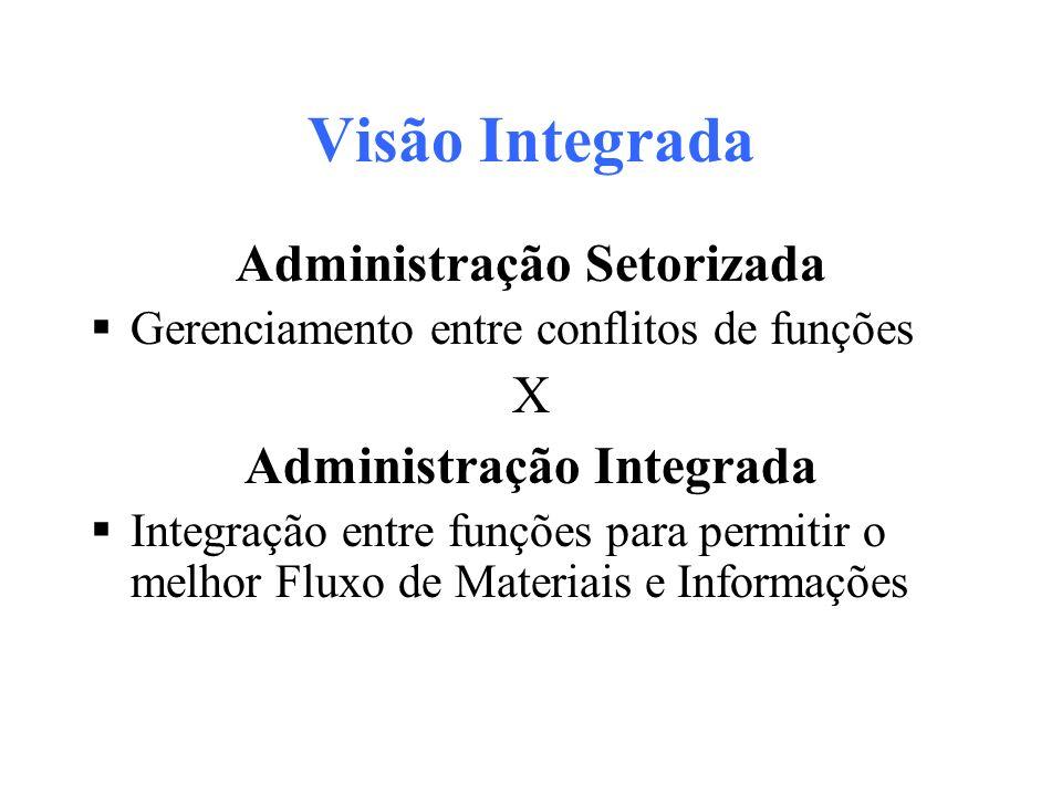 Administração Setorizada Administração Integrada