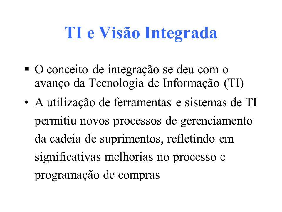 TI e Visão Integrada O conceito de integração se deu com o avanço da Tecnologia de Informação (TI)