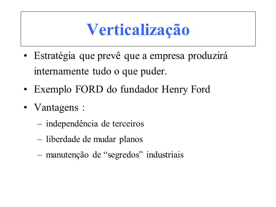 Verticalização Estratégia que prevê que a empresa produzirá internamente tudo o que puder. Exemplo FORD do fundador Henry Ford.