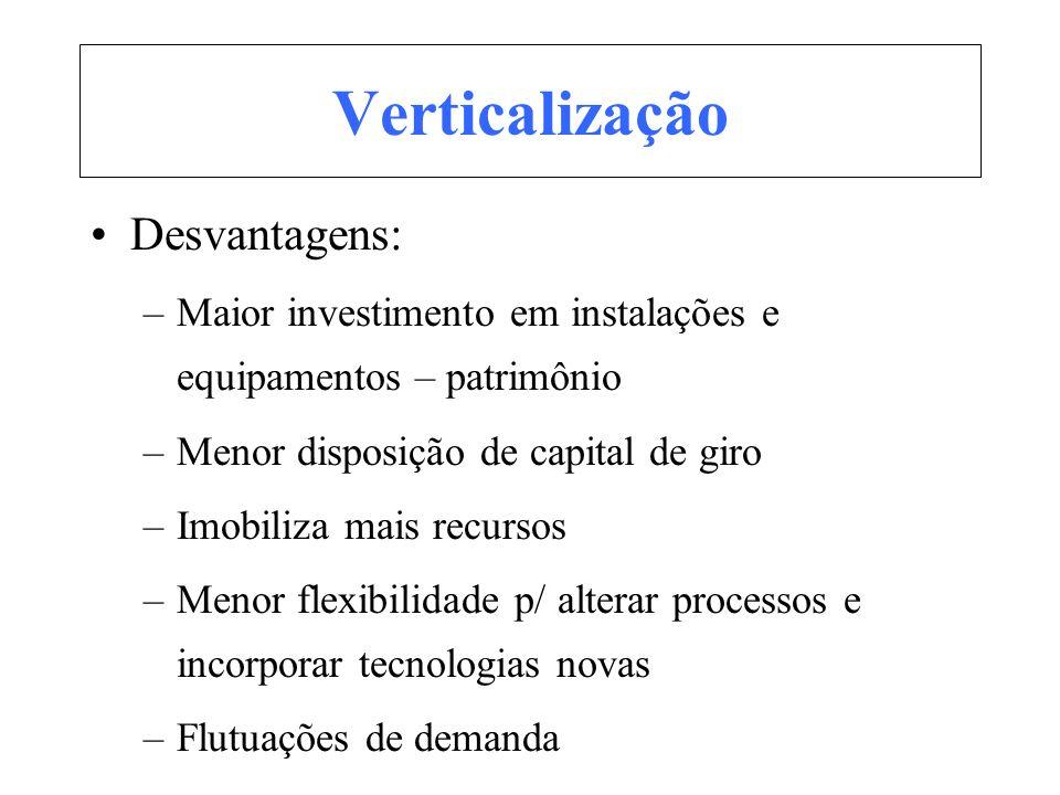 Verticalização Desvantagens: