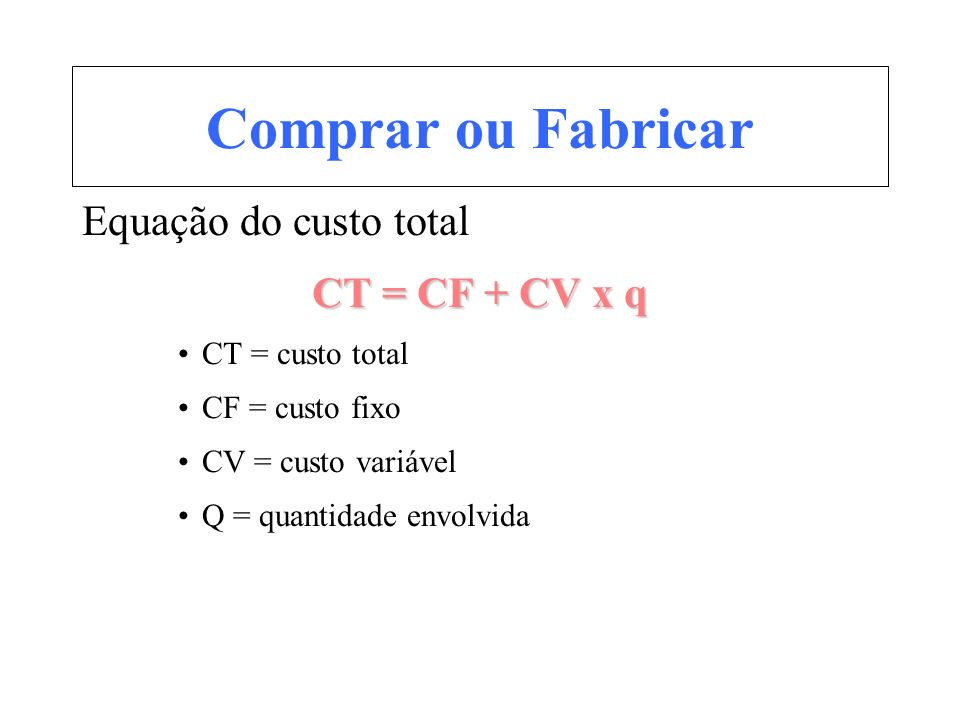 Comprar ou Fabricar Equação do custo total CT = CF + CV x q