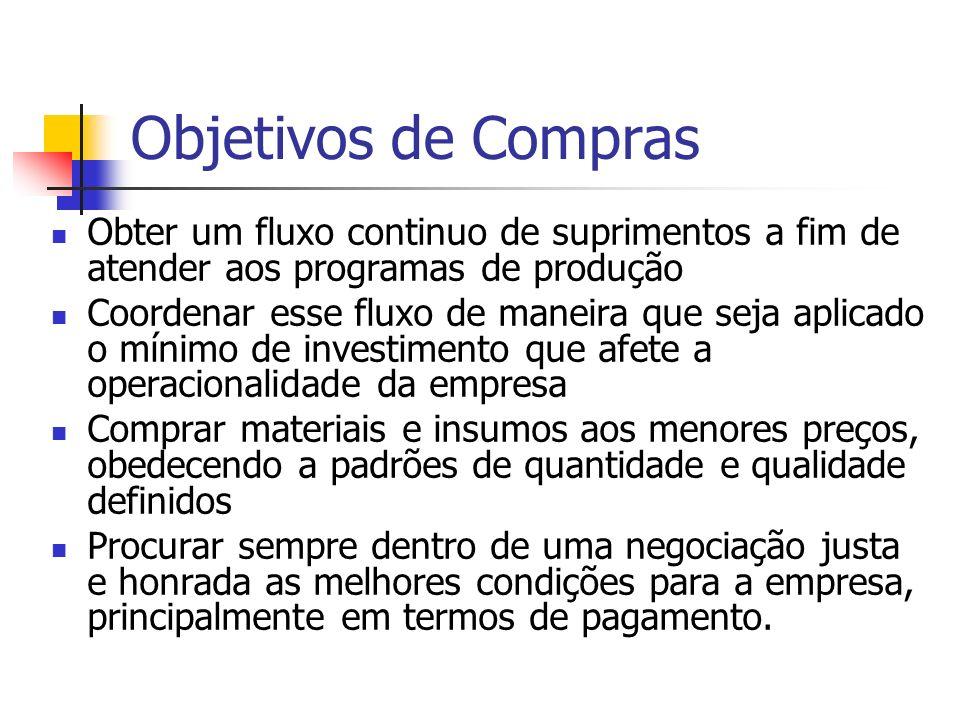 Objetivos de Compras Obter um fluxo continuo de suprimentos a fim de atender aos programas de produção.