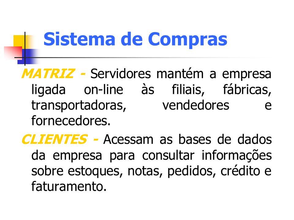 Sistema de Compras MATRIZ - Servidores mantém a empresa ligada on-line às filiais, fábricas, transportadoras, vendedores e fornecedores.