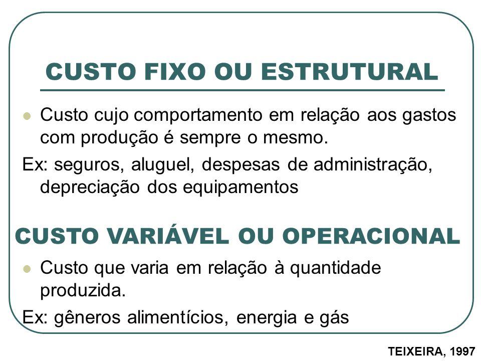 CUSTO FIXO OU ESTRUTURAL