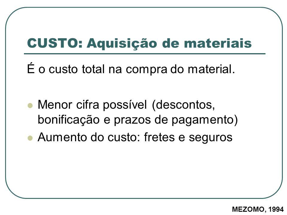 CUSTO: Aquisição de materiais