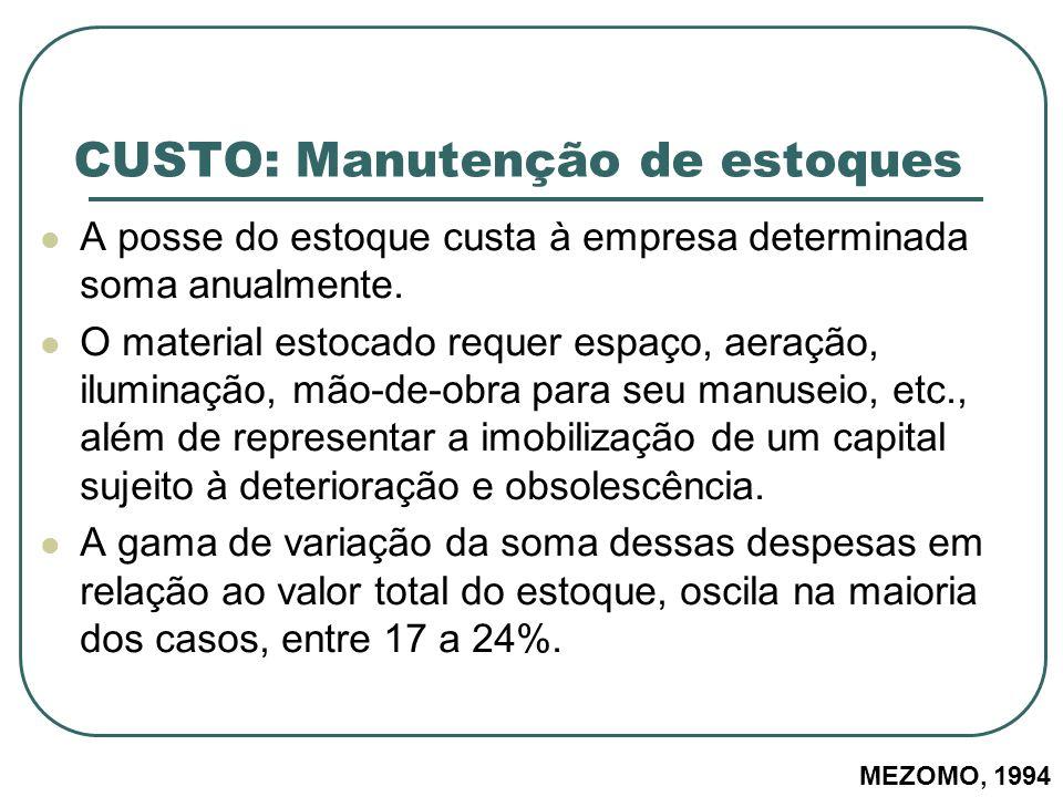 CUSTO: Manutenção de estoques
