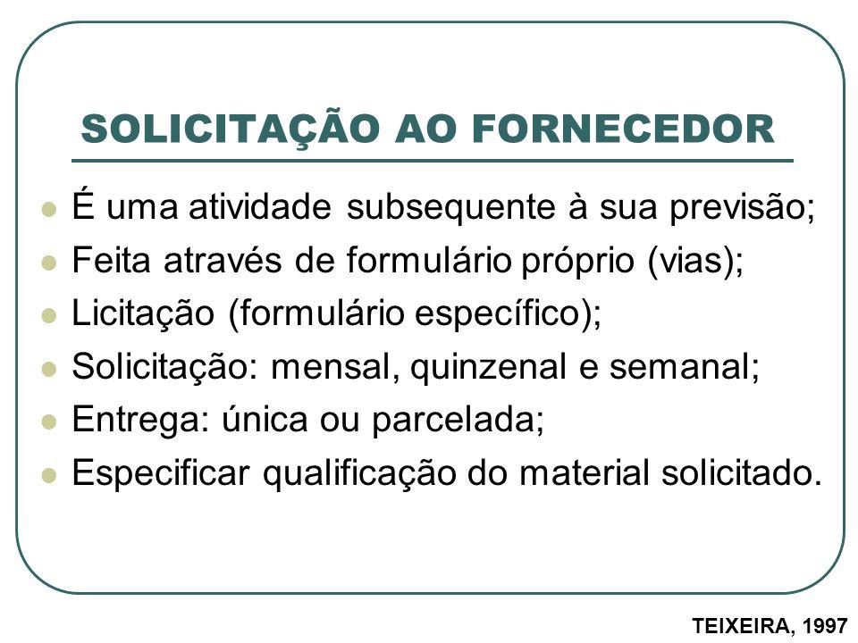 SOLICITAÇÃO AO FORNECEDOR