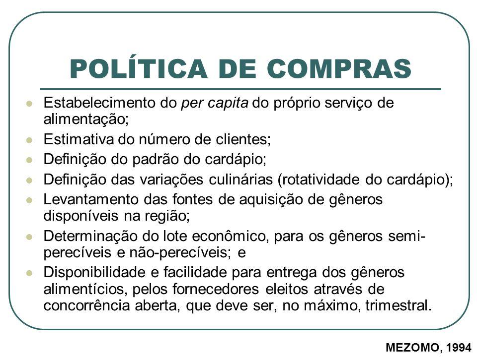 POLÍTICA DE COMPRAS Estabelecimento do per capita do próprio serviço de alimentação; Estimativa do número de clientes;