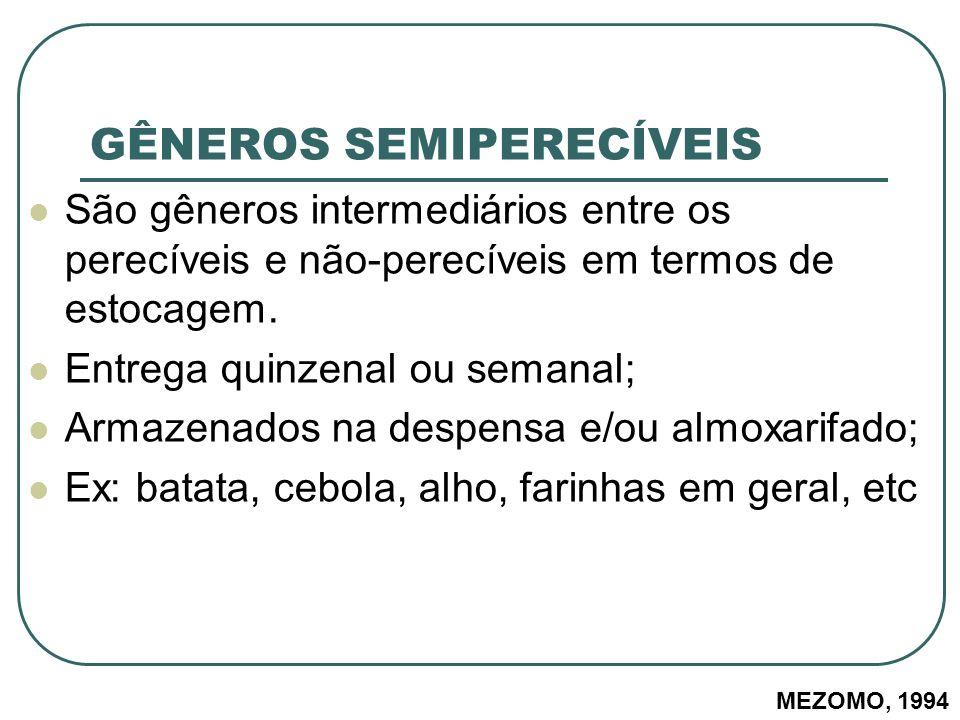 GÊNEROS SEMIPERECÍVEIS